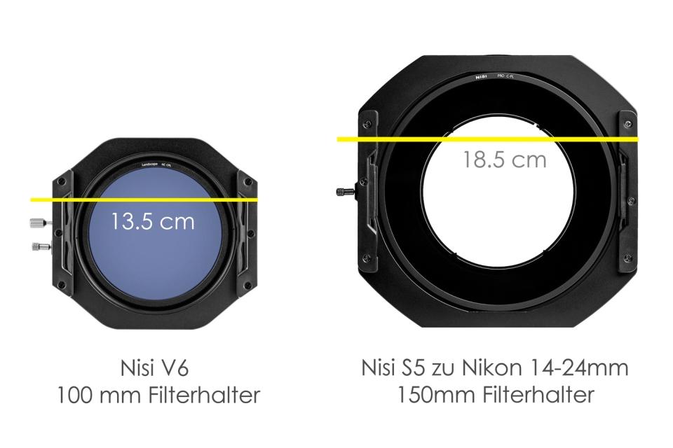vergleich_filterhalter